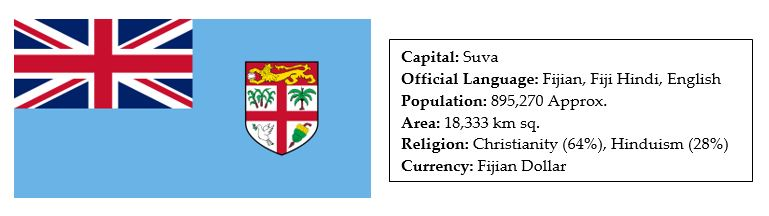 facts about fiji