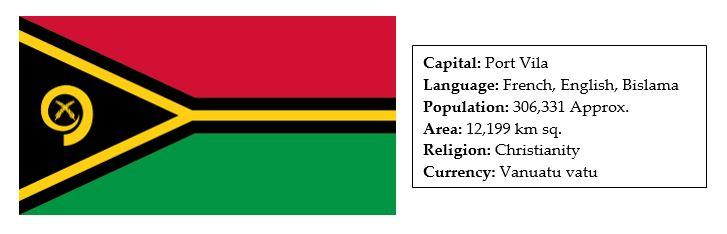 facts about vanuatu