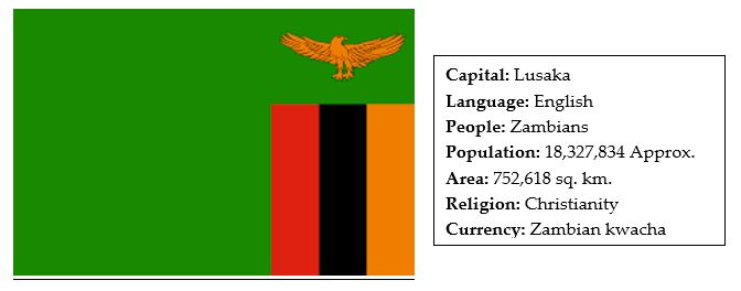 facts about zambia