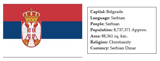 facts about serbia