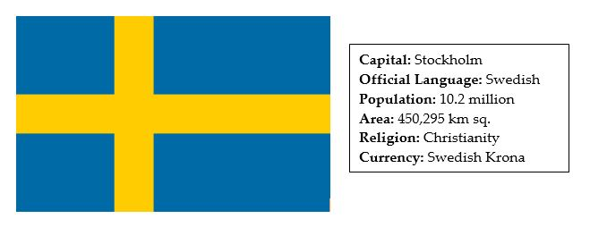 facts about sweden