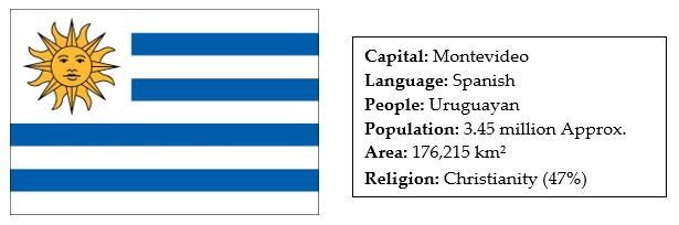 facts about uruguay