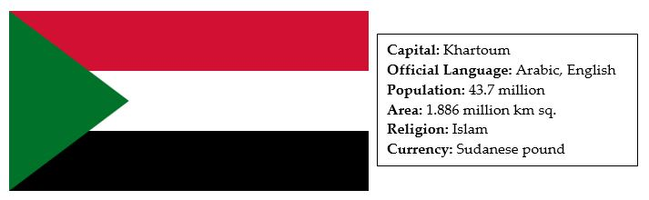facts about sudan