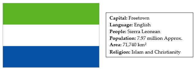 facts about sierra leone